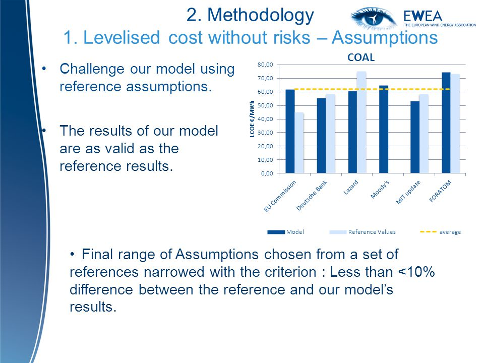 Challenge our model using reference assumptions. The results of our model are as valid as the reference results. 2. Methodology 1. Levelised cost with