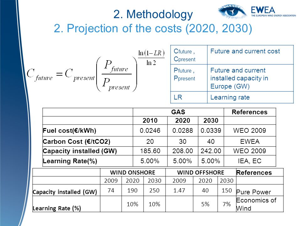 2. Methodology 2. Projection of the costs (2020, 2030) C future, C present Future and current cost P future, P present Future and current installed ca