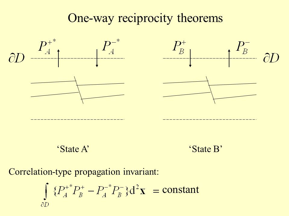 State AState B Correlation-type propagation invariant: constant One-way reciprocity theorems