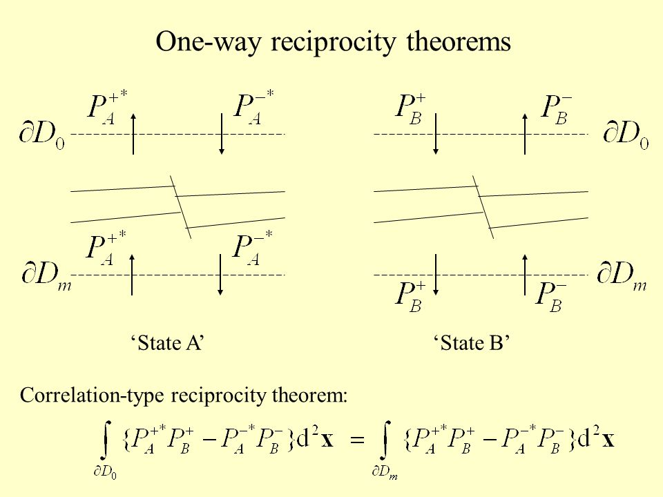 State AState B Correlation-type reciprocity theorem: One-way reciprocity theorems