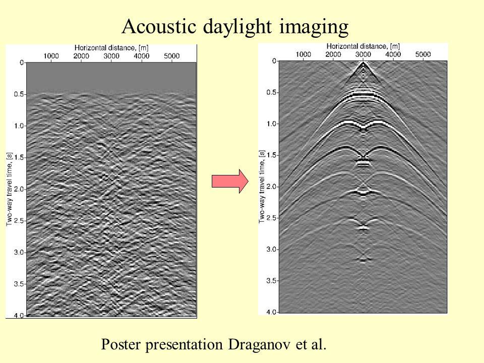Poster presentation Draganov et al.