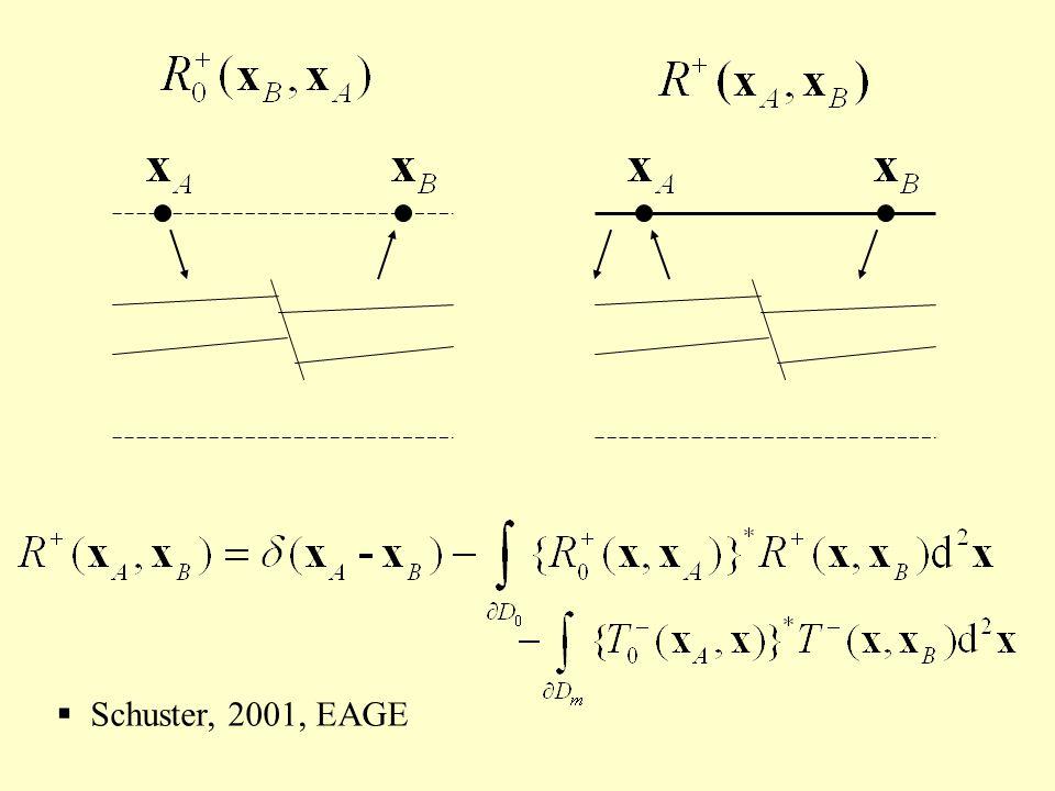 Schuster, 2001, EAGE
