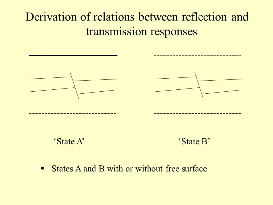 State AState B Derivation of relations between reflection and transmission responses States A and B with or without free surface