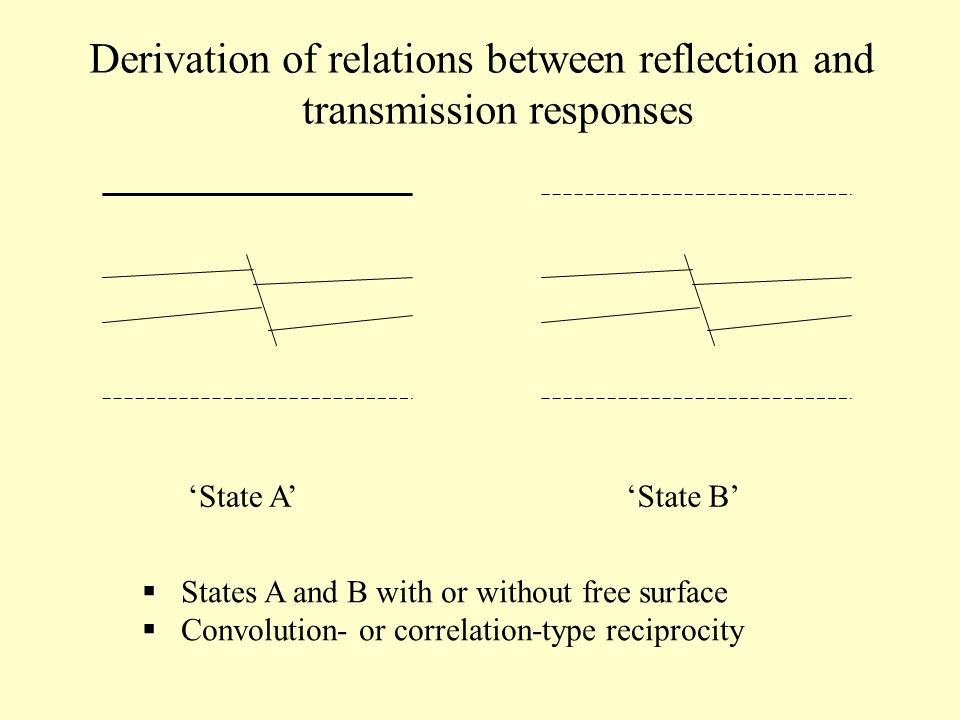 State AState B Derivation of relations between reflection and transmission responses States A and B with or without free surface Convolution- or corre