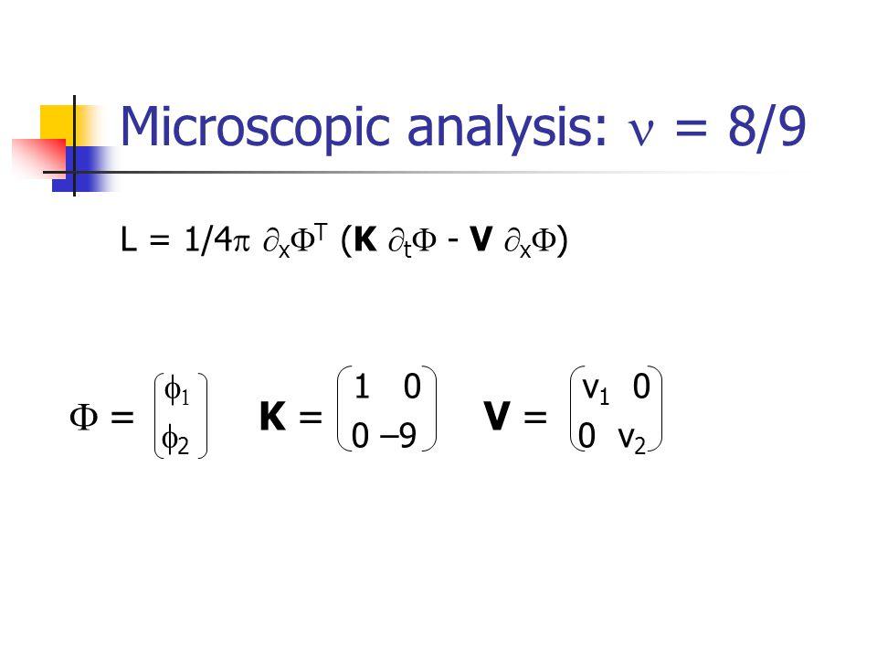 Microscopic analysis: = 8/9 L = 1/4 x T (K t - V x ) 1 0 v 1 0 2 0 –9 0 v 2 V =K = =
