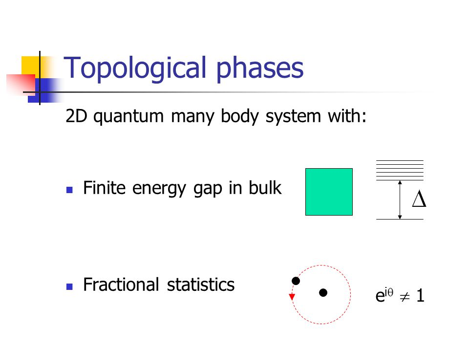 Topological phases 2D quantum many body system with: Finite energy gap in bulk Fractional statistics e i 1