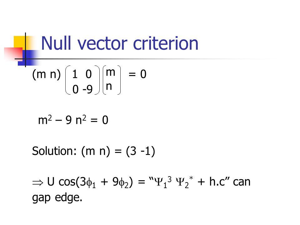 Null vector criterion (m n) 1 0 = 0 0 -9 m 2 – 9 n 2 = 0 Solution: (m n) = (3 -1) U cos(3 1 + 9 2 ) = 1 3 2 * + h.c can gap edge.