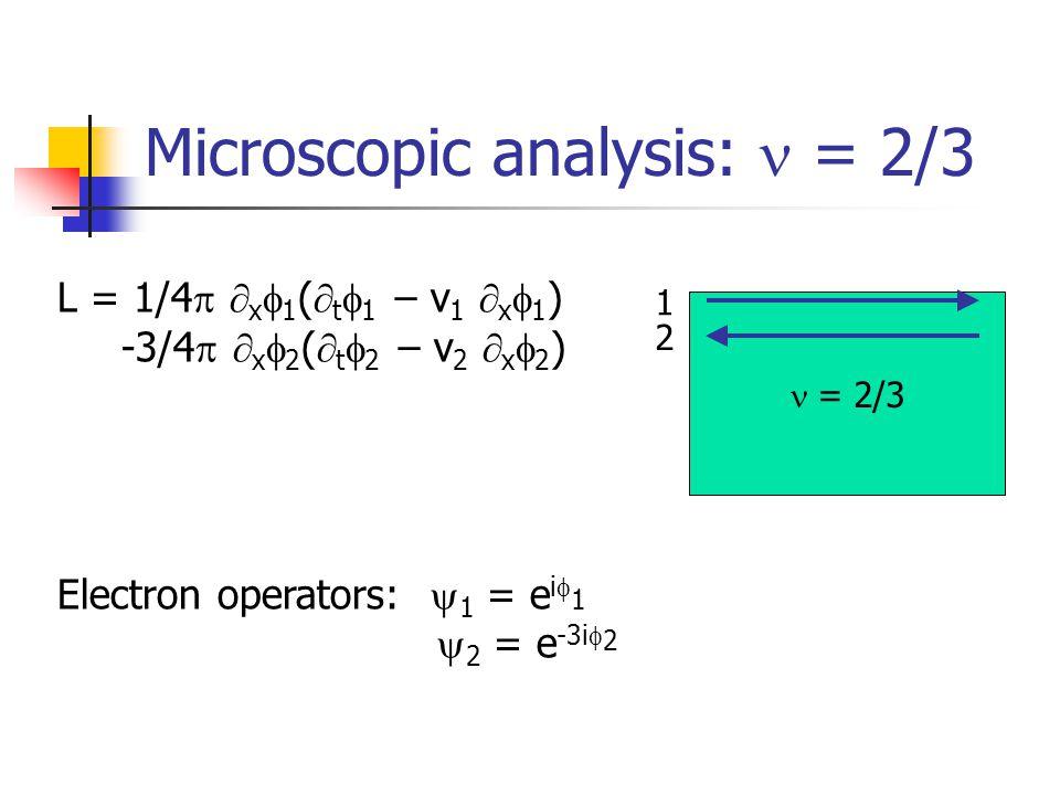 Microscopic analysis: = 2/3 = 2/3 L = 1/4 x 1 ( t 1 – v 1 x 1 ) -3/4 x 2 ( t 2 – v 2 x 2 ) Electron operators: 1 = e i 1 2 = e -3i 2 1 2