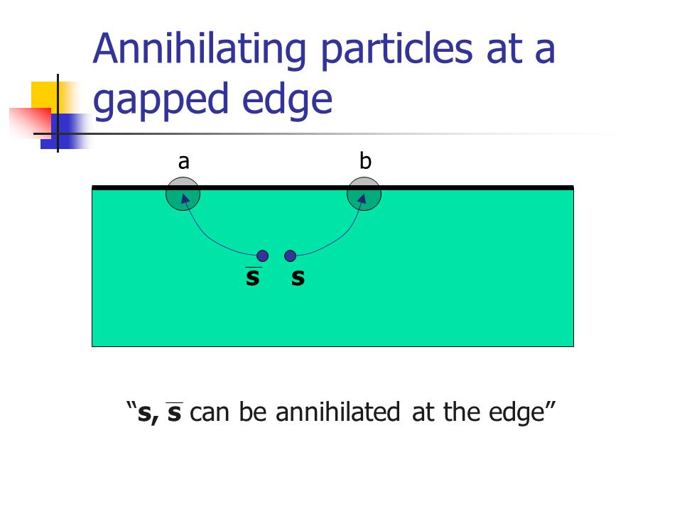 ab ss s, s can be annihilated at the edge