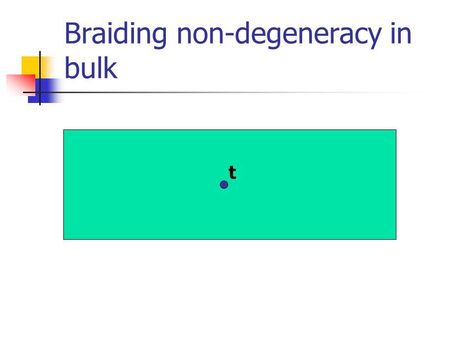 Braiding non-degeneracy in bulk t