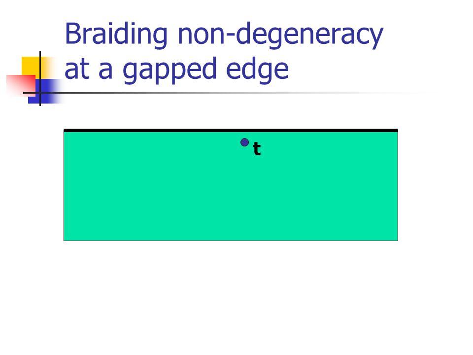 Braiding non-degeneracy at a gapped edge t