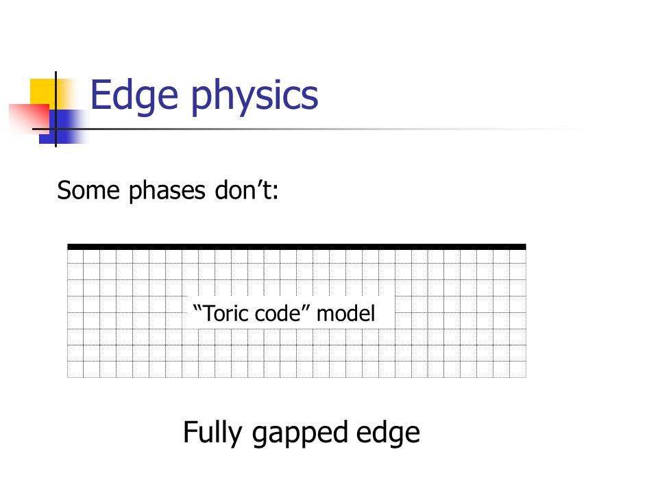 Edge physics Fully gapped edge Toric code model Some phases dont: