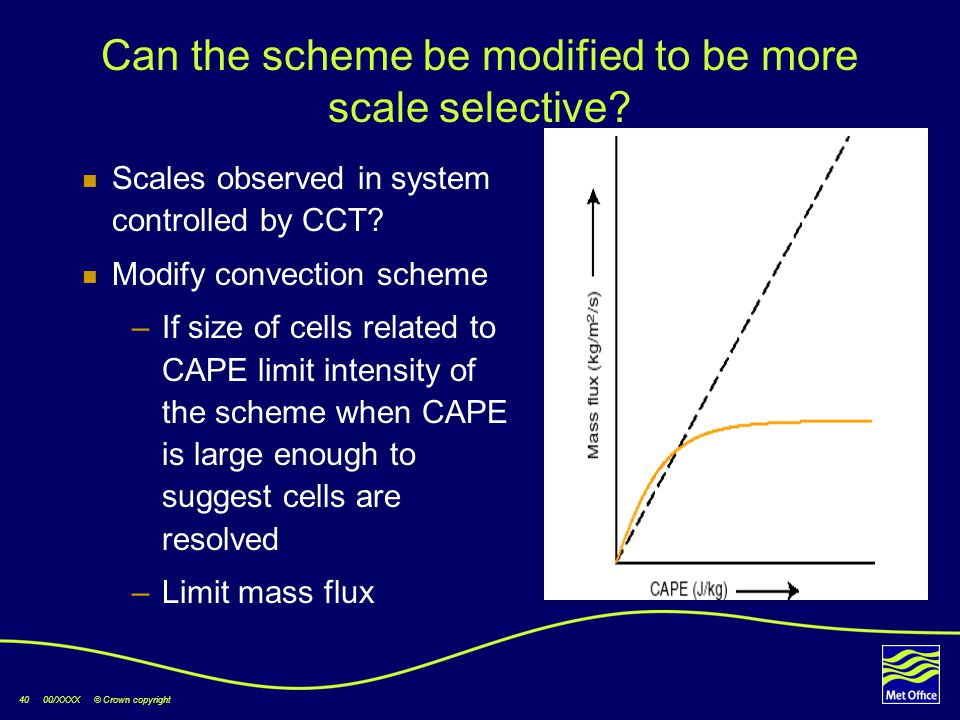 40 00/XXXX © Crown copyright Can the scheme be modified to be more scale selective? Scales observed in system controlled by CCT? Modify convection sch