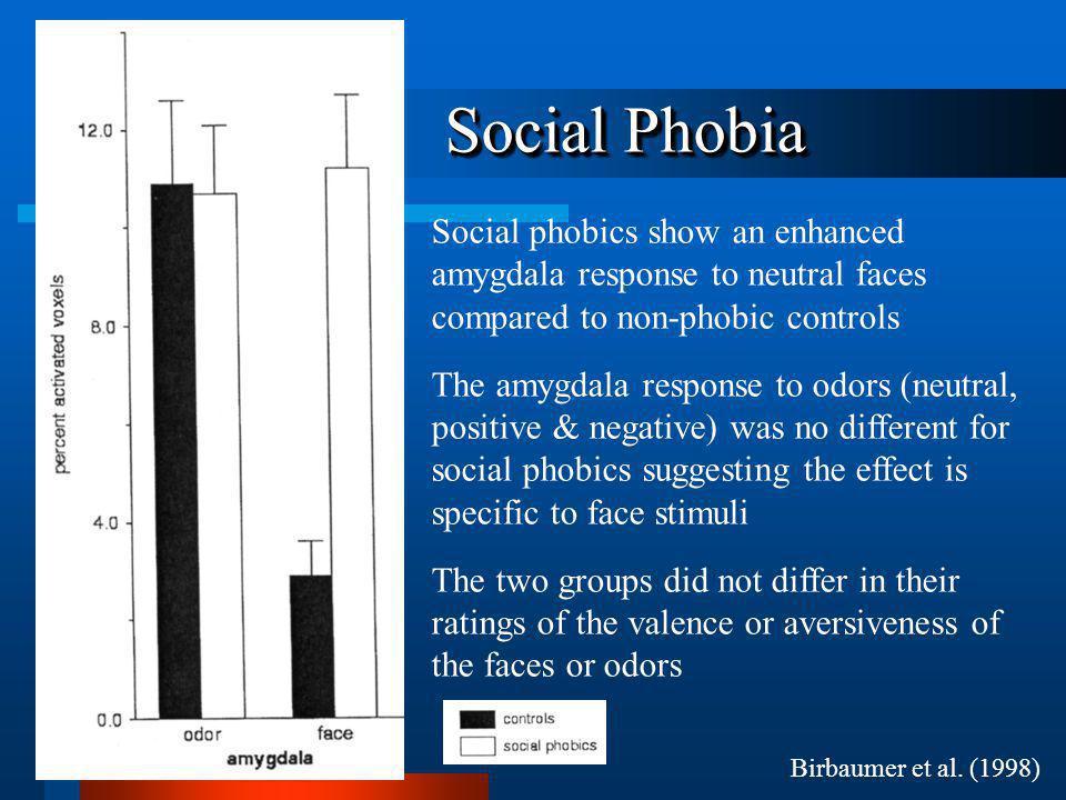 Birbaumer et al. (1998) Social phobics show an enhanced amygdala response to neutral faces compared to non-phobic controls The amygdala response to od
