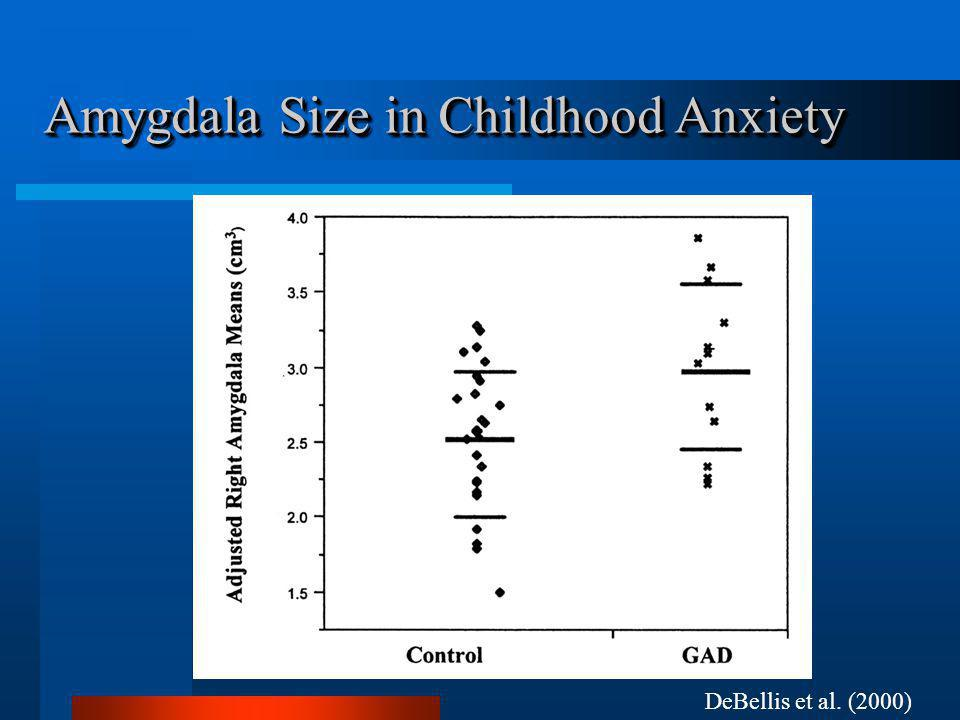 DeBellis et al. (2000) Amygdala Size in Childhood Anxiety