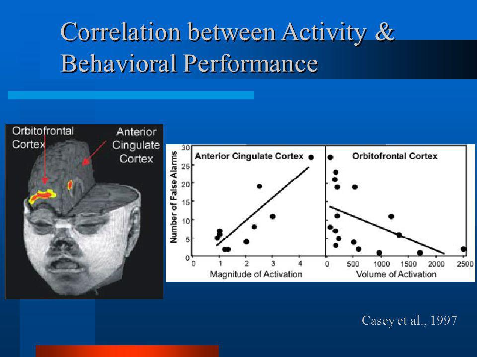 Correlation between Activity & Behavioral Performance Casey et al., 1997