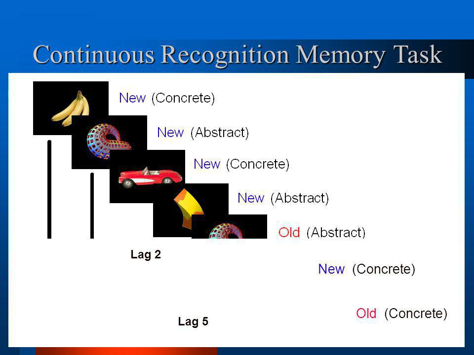 Continuous Recognition Memory Task Lag 2 Lag 5 New (Concrete) Old (Concrete)