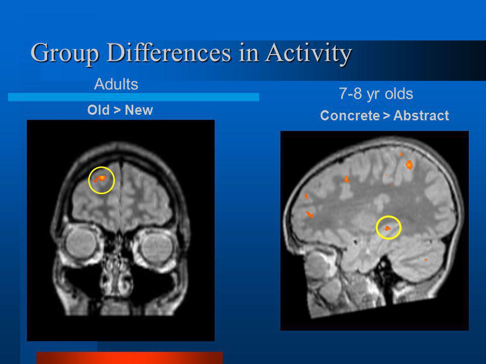 Concrete > Abstract Old > New Group Differences in Activity Adults 7-8 yr olds
