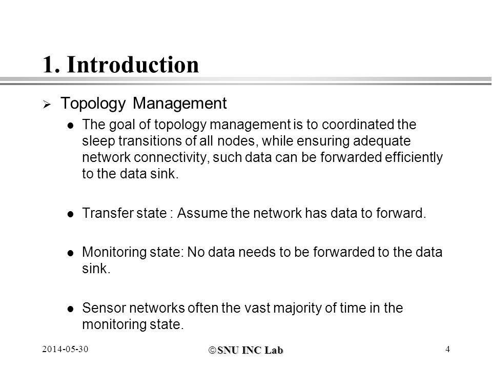 SNU INC Lab SNU INC Lab 2014-05-304 1.