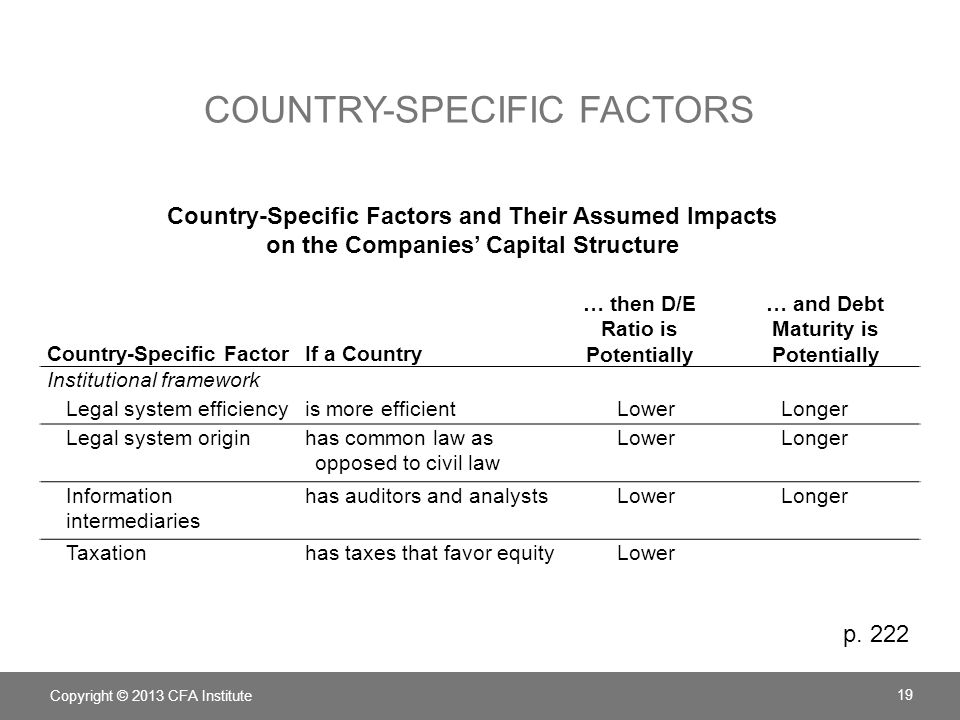 COUNTRY-SPECIFIC FACTORS Country-Specific Factor If a Country … then D/E Ratio is Potentially … and Debt Maturity is Potentially Institutional framewo