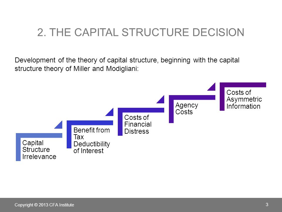 2. THE CAPITAL STRUCTURE DECISION Capital Structure Irrelevance Benefit from Tax Deductibility of Interest Costs of Financial Distress Agency Costs Co
