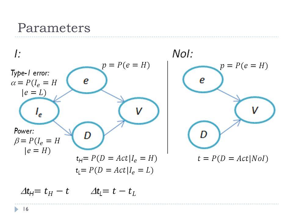 Parameters 16