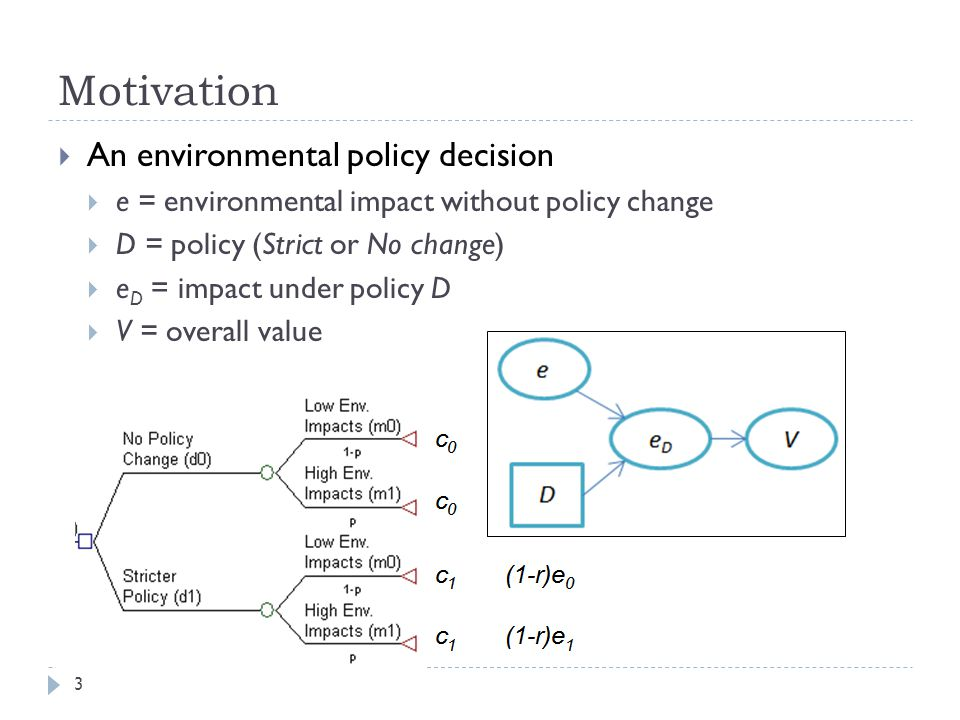 Motivation 3 An environmental policy decision e = environmental impact without policy change D = policy (Strict or No change) e D = impact under policy D V = overall value