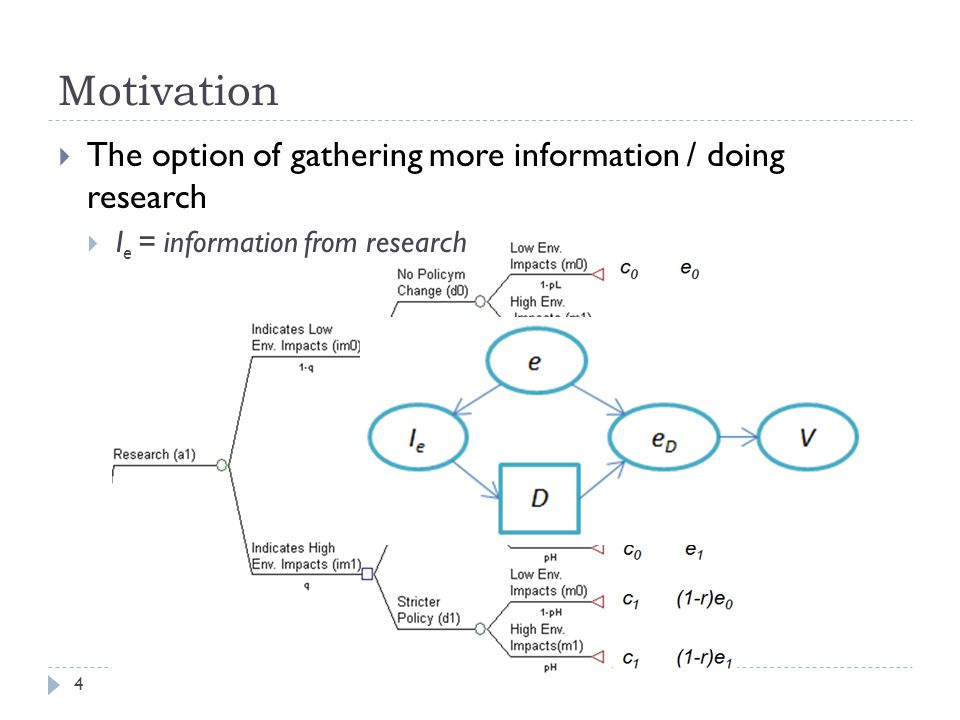 Motivation 4 The option of gathering more information / doing research I e = information from research