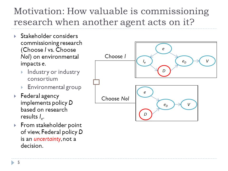 Motivation: How valuable is commissioning research when another agent acts on it.