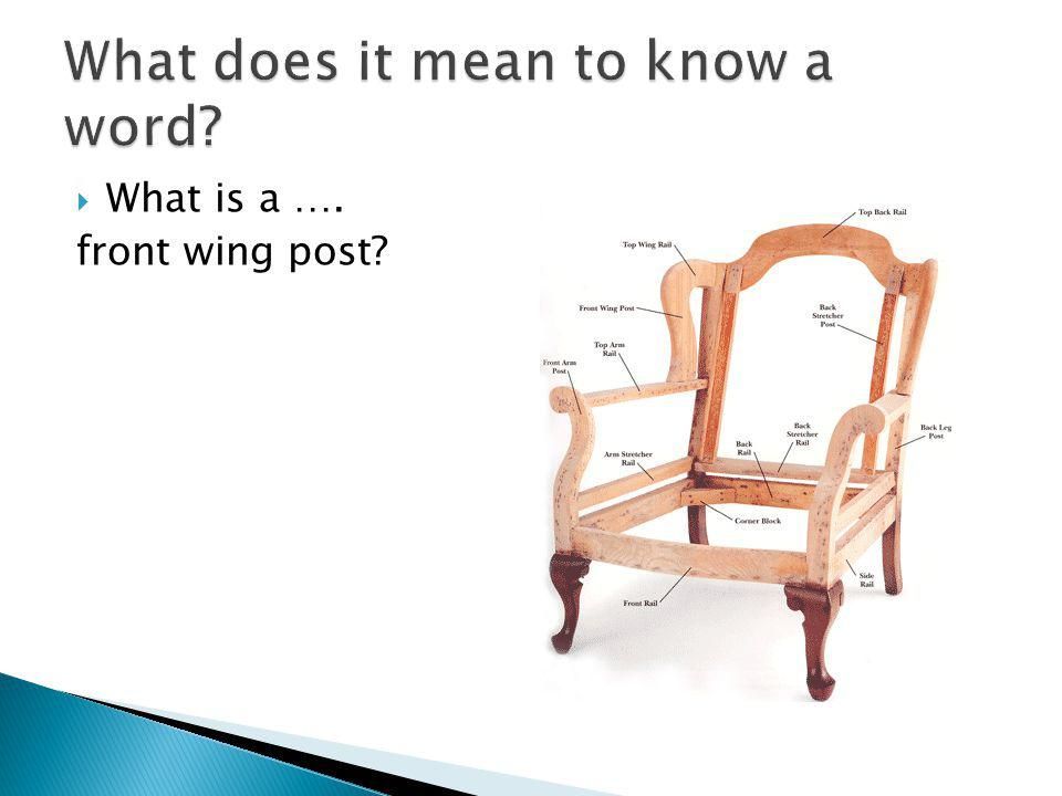 What is a …. front wing post