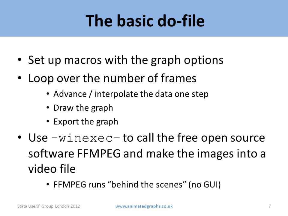 The basic do-file Set up macros with the graph options Loop over the number of frames Advance / interpolate the data one step Draw the graph Export th