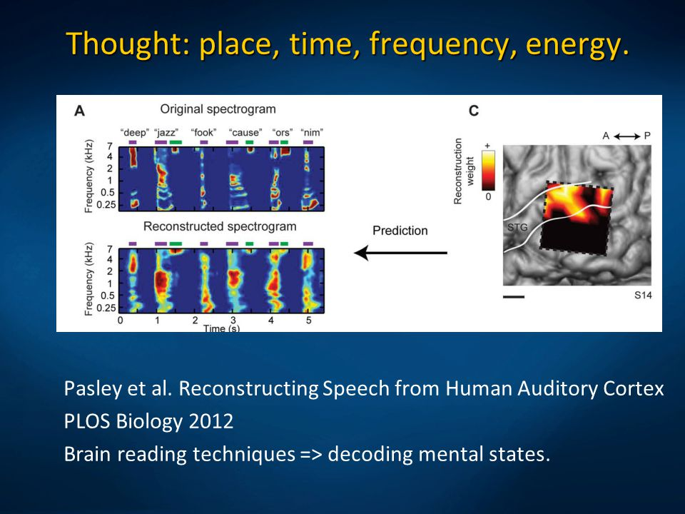 Thought: place, time, frequency, energy. Pasley et al. Reconstructing Speech from Human Auditory Cortex PLOS Biology 2012 Brain reading techniques =>