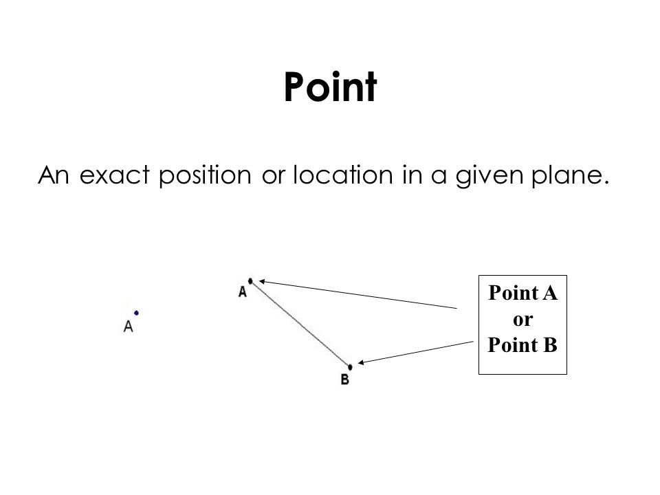 Point Point A or Point B An exact position or location in a given plane.