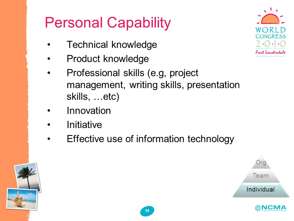 Personal Capability 14 Technical knowledge Product knowledge Professional skills (e.g, project management, writing skills, presentation skills, …etc)