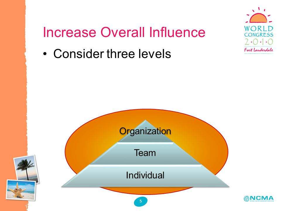Increase Overall Influence 5 Organization Team Individual Consider three levels