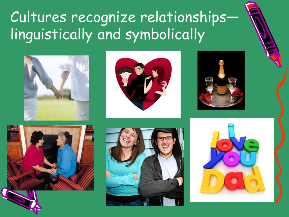 Cultures recognize relationships linguistically and symbolically