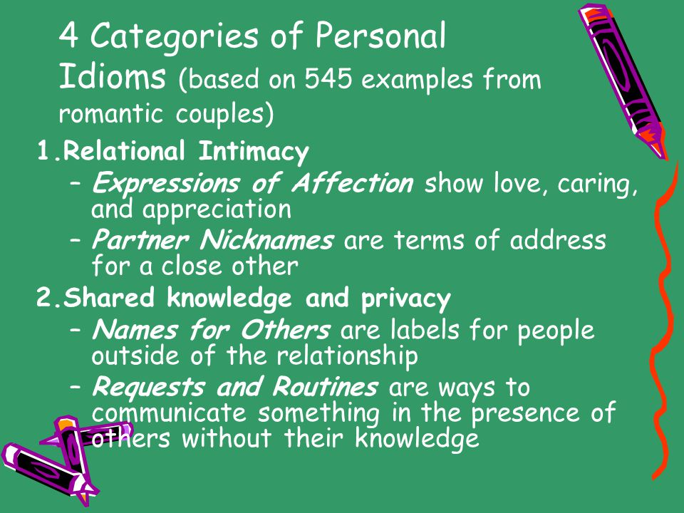 4 Categories of Personal Idioms (based on 545 examples from romantic couples) 1.Relational Intimacy –Expressions of Affection show love, caring, and appreciation –Partner Nicknames are terms of address for a close other 2.Shared knowledge and privacy –Names for Others are labels for people outside of the relationship –Requests and Routines are ways to communicate something in the presence of others without their knowledge
