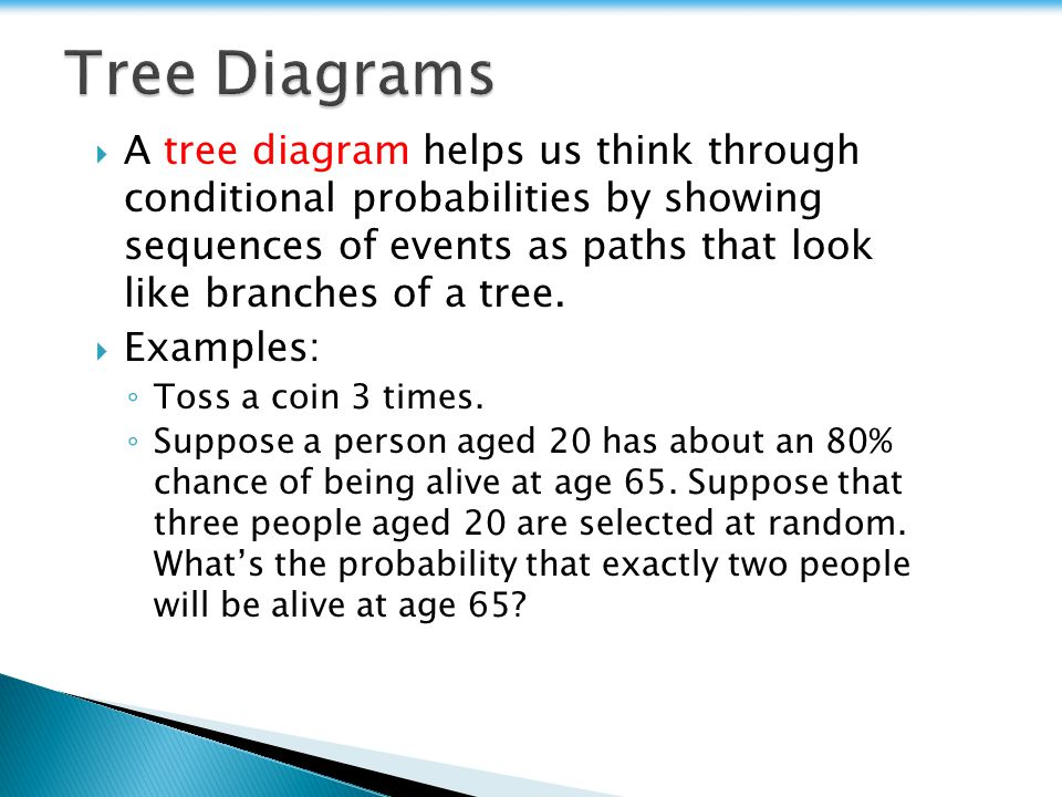 A tree diagram helps us think through conditional probabilities by showing sequences of events as paths that look like branches of a tree. Examples: T