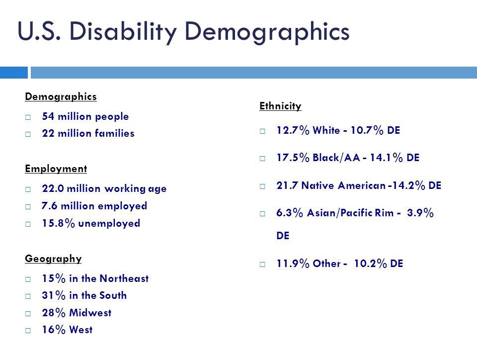 U.S. Disability Demographics Demographics 54 million people 22 million families Employment 22.0 million working age 7.6 million employed 15.8% unemplo