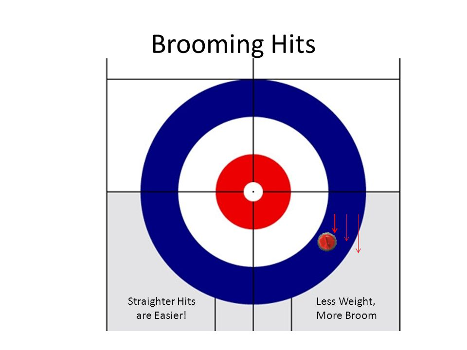 Brooming Hits Less Weight, More Broom Straighter Hits are Easier!