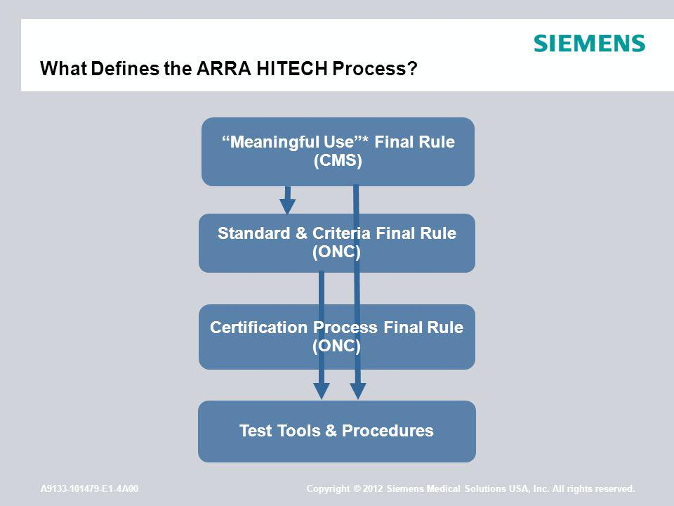 A9133-101479-E1-4A00 Copyright © 2012 Siemens Medical Solutions USA, Inc. All rights reserved. What Defines the ARRA HITECH Process? Meaningful Use* F