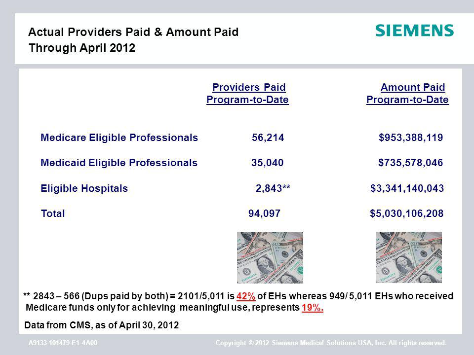 A9133-101479-E1-4A00 Copyright © 2012 Siemens Medical Solutions USA, Inc. All rights reserved. Actual Providers Paid & Amount Paid Through April 2012