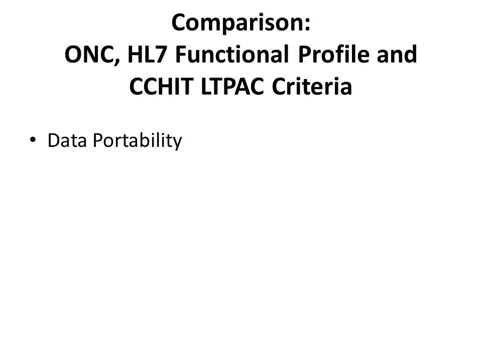 Comparison: ONC, HL7 Functional Profile and CCHIT LTPAC Criteria Data Portability