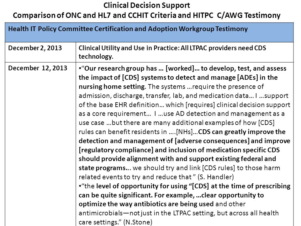 Clinical Decision Support Comparison of ONC and HL7 and CCHIT Criteria and HITPC C/AWG Testimony Health IT Policy Committee Certification and Adoption
