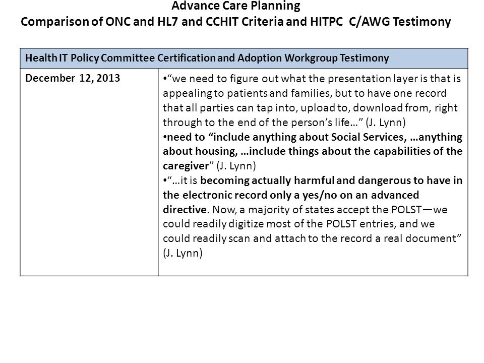 Advance Care Planning Comparison of ONC and HL7 and CCHIT Criteria and HITPC C/AWG Testimony Health IT Policy Committee Certification and Adoption Wor