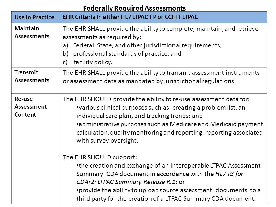 Federally Required Assessments Use in Practice EHR Criteria in either HL7 LTPAC FP or CCHIT LTPAC Maintain Assessments The EHR SHALL provide the abili