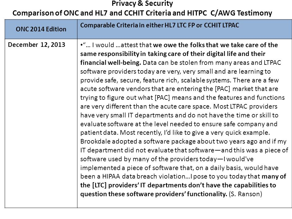Comparison: ONC, HL7 Functional Profile and CCHIT LTPAC Criteria View, download, and transmit to 3rd party