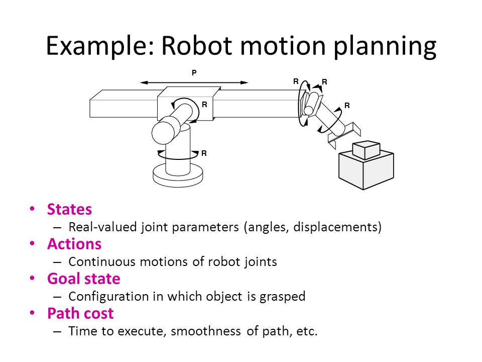 Example: Robot motion planning States – Real-valued joint parameters (angles, displacements) Actions – Continuous motions of robot joints Goal state –