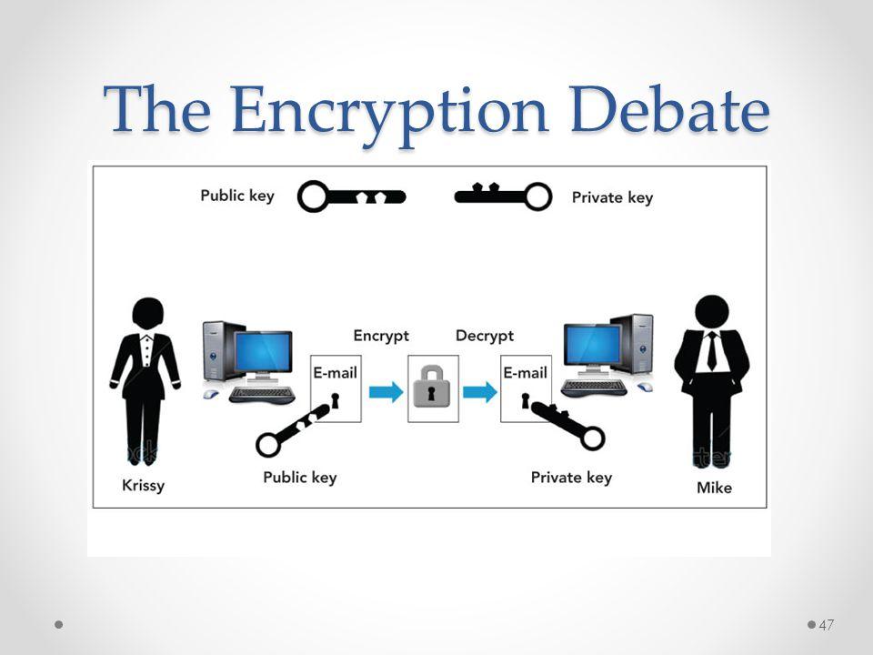 The Encryption Debate 47