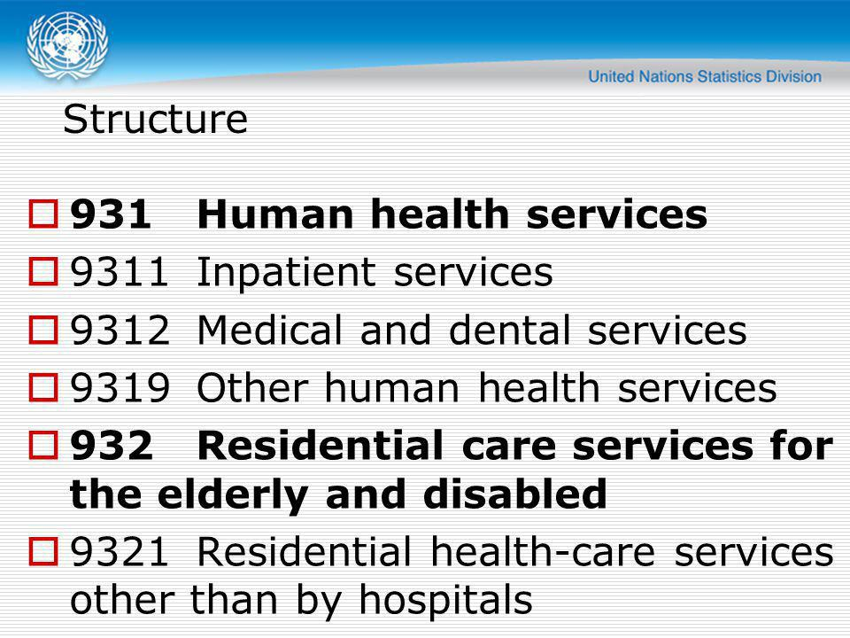 Structure 931Human health services 9311Inpatient services 9312Medical and dental services 9319Other human health services 932Residential care services for the elderly and disabled 9321Residential health-care services other than by hospitals 9322Residential care services for the elderly and persons with disabilities 933Other social services with accommodation 9330Other social services with accommodation 934Social services without accommodation for the elderly and disabled 9341Vocational rehabilitation services 9349Other social services without accommodation for the elderly and disabled 935Other social services without accommodation 9351Child day-care services 9352Guidance and counselling services n.e.c.